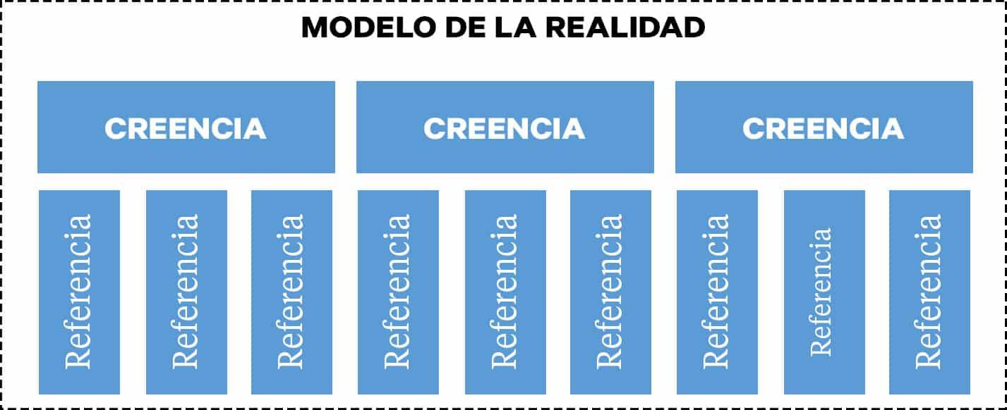 estrutura-modelo-realidade